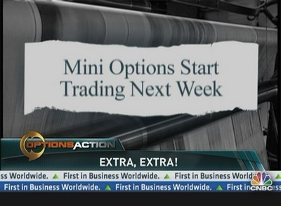 Should you trade options